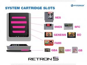 retron-5-cartucce