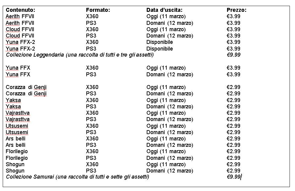 dlc-lightning-returns-tabella