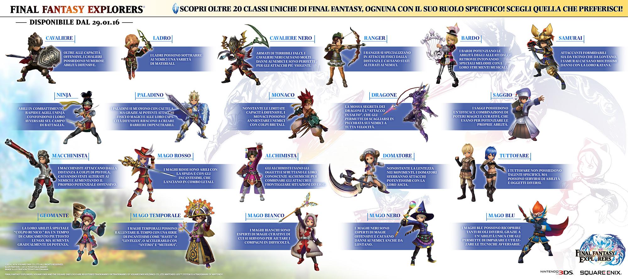 final-fantasy-explorers-infografica-italiano
