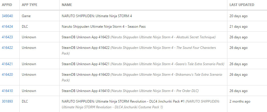 naruto_ultimate_storm_4_DLC_list