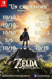 Nintendo Switch e Breath of the Wild: la coppia dei record