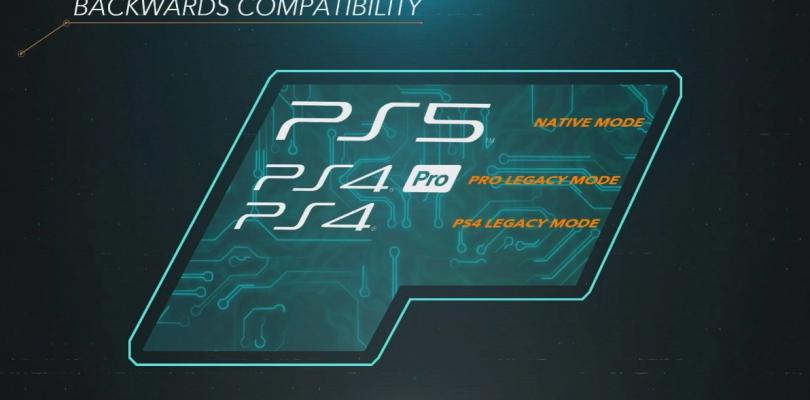 PlayStation 5: dettagli sulla retrocompatibilità con i giochi PS4