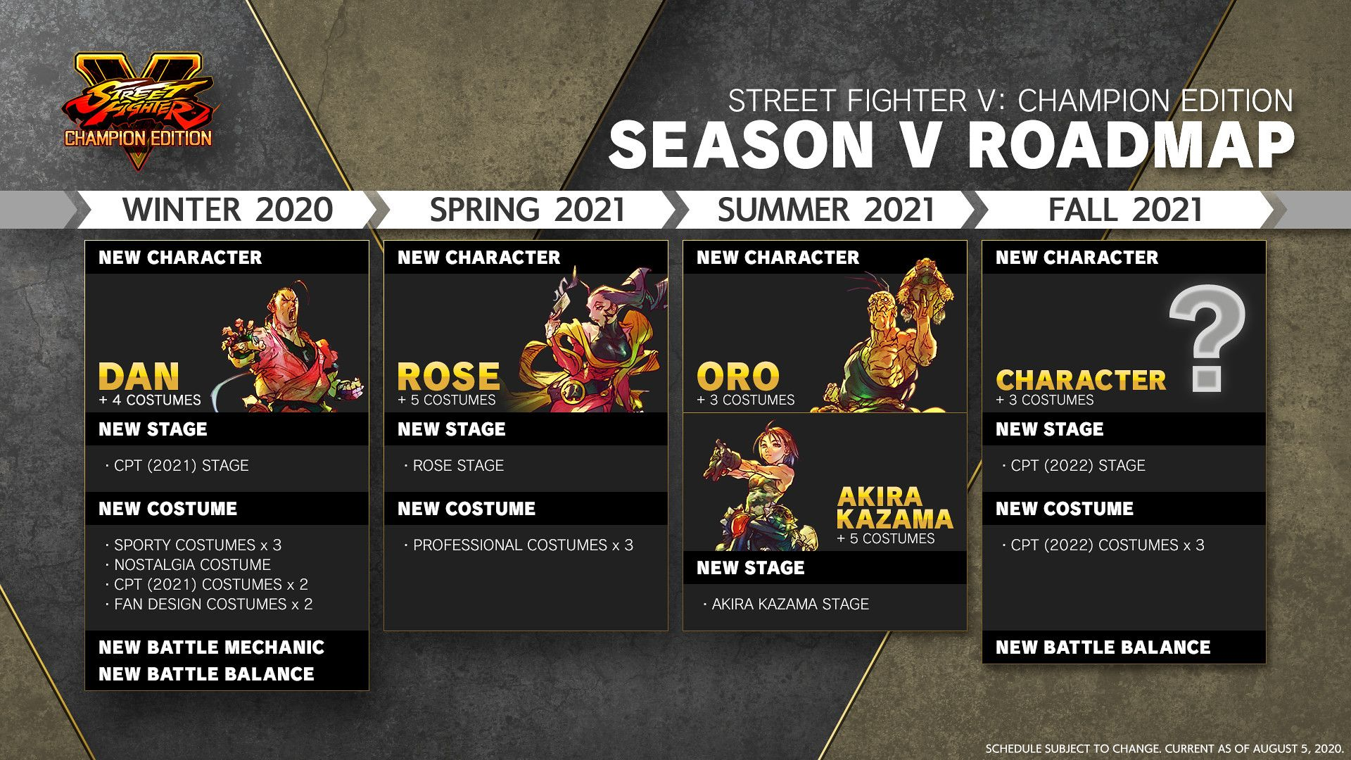 Season V Roadmap